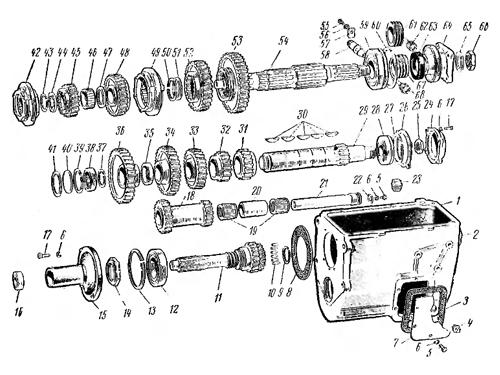 Схема сборки коробки передач