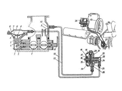 Схема ограничителя частоты вращения коленчатого вала двигателя